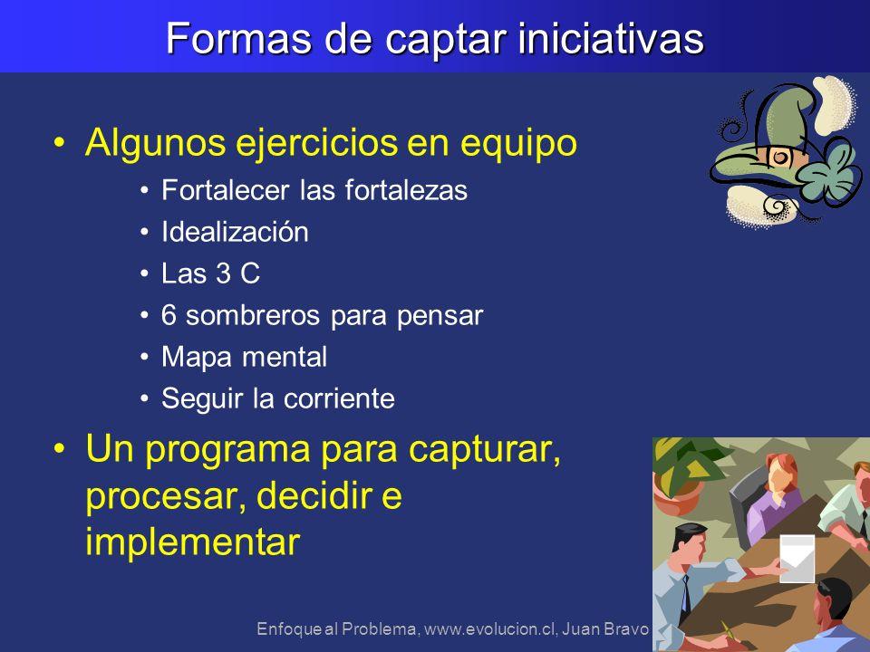 Formas de captar iniciativas Algunos ejercicios en equipo Fortalecer las fortalezas Idealización Las 3 C 6 sombreros para pensar Mapa mental Seguir la