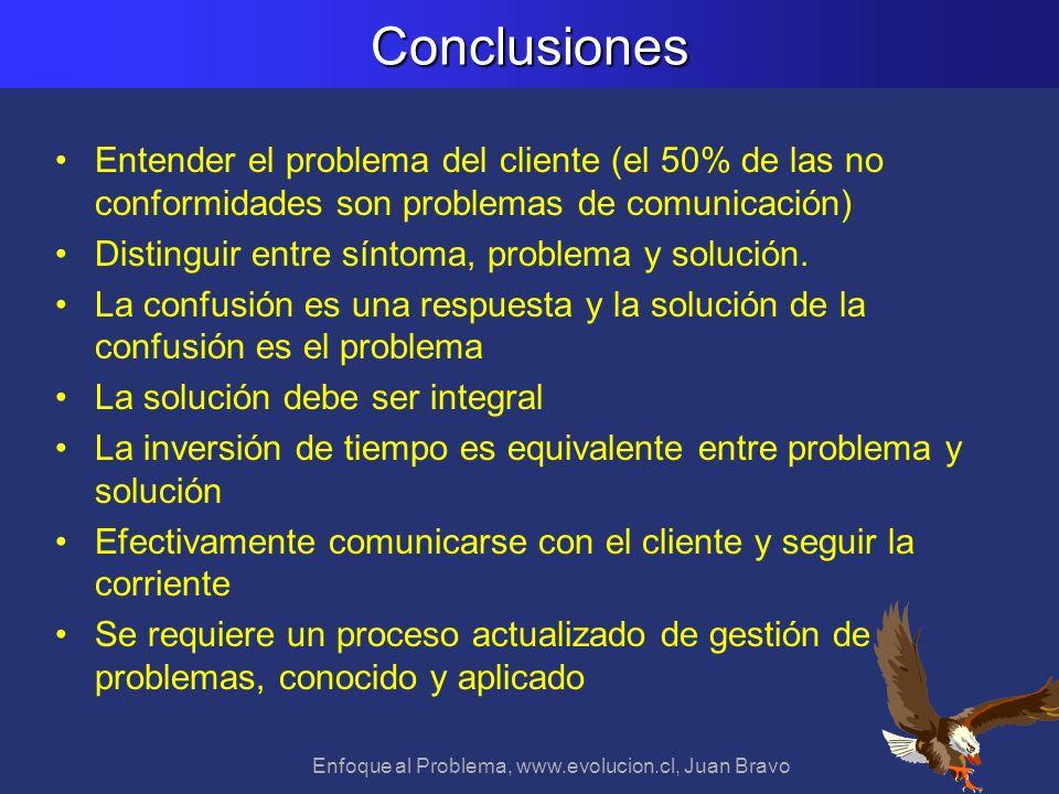 Conclusiones Entender el problema del cliente (el 50% de las no conformidades son problemas de comunicación) Distinguir entre síntoma, problema y solu