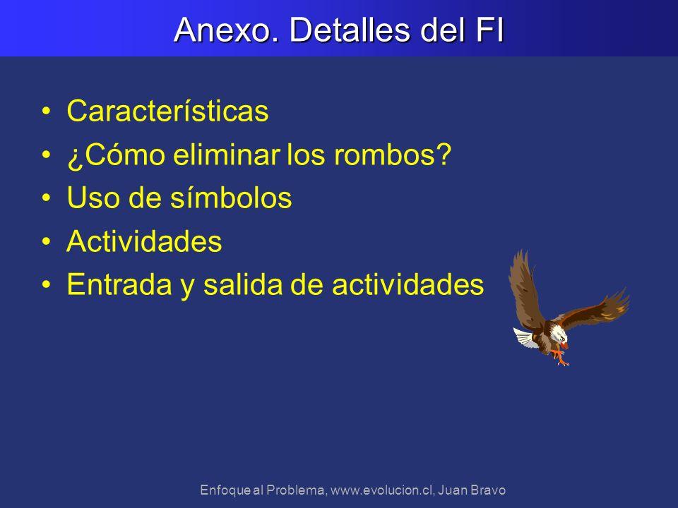 Enfoque al Problema, www.evolucion.cl, Juan Bravo Anexo. Detalles del FI Características ¿Cómo eliminar los rombos? Uso de símbolos Actividades Entrad