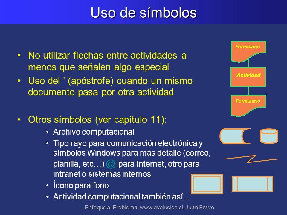 Enfoque al Problema, www.evolucion.cl, Juan Bravo Uso de símbolos No utilizar flechas entre actividades a menos que señalen algo especial Uso del (apó