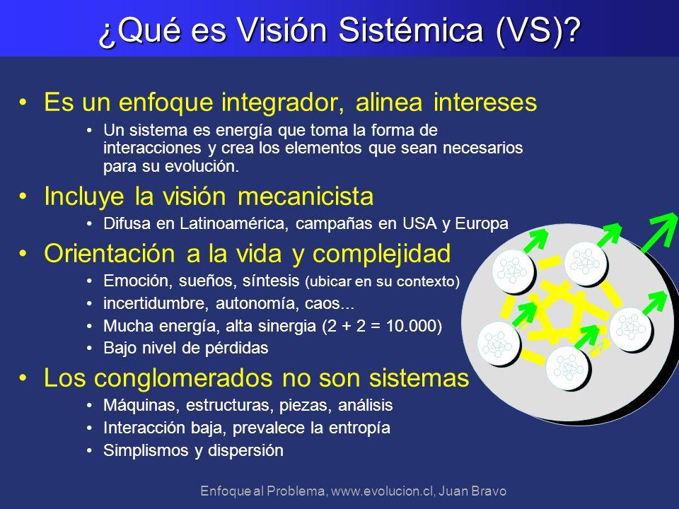 Enfoque al Problema, www.evolucion.cl, Juan Bravo ¿Qué es Visión Sistémica (VS)? Es un enfoque integrador, alinea intereses Un sistema es energía que