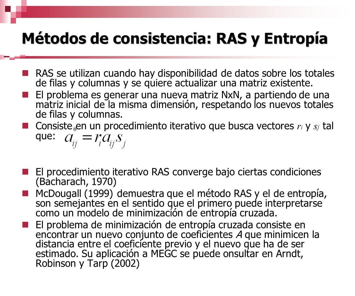 Métodos de consistencia: RAS y Entropía RAS se utilizan cuando hay disponibilidad de datos sobre los totales de filas y columnas y se quiere actualiza