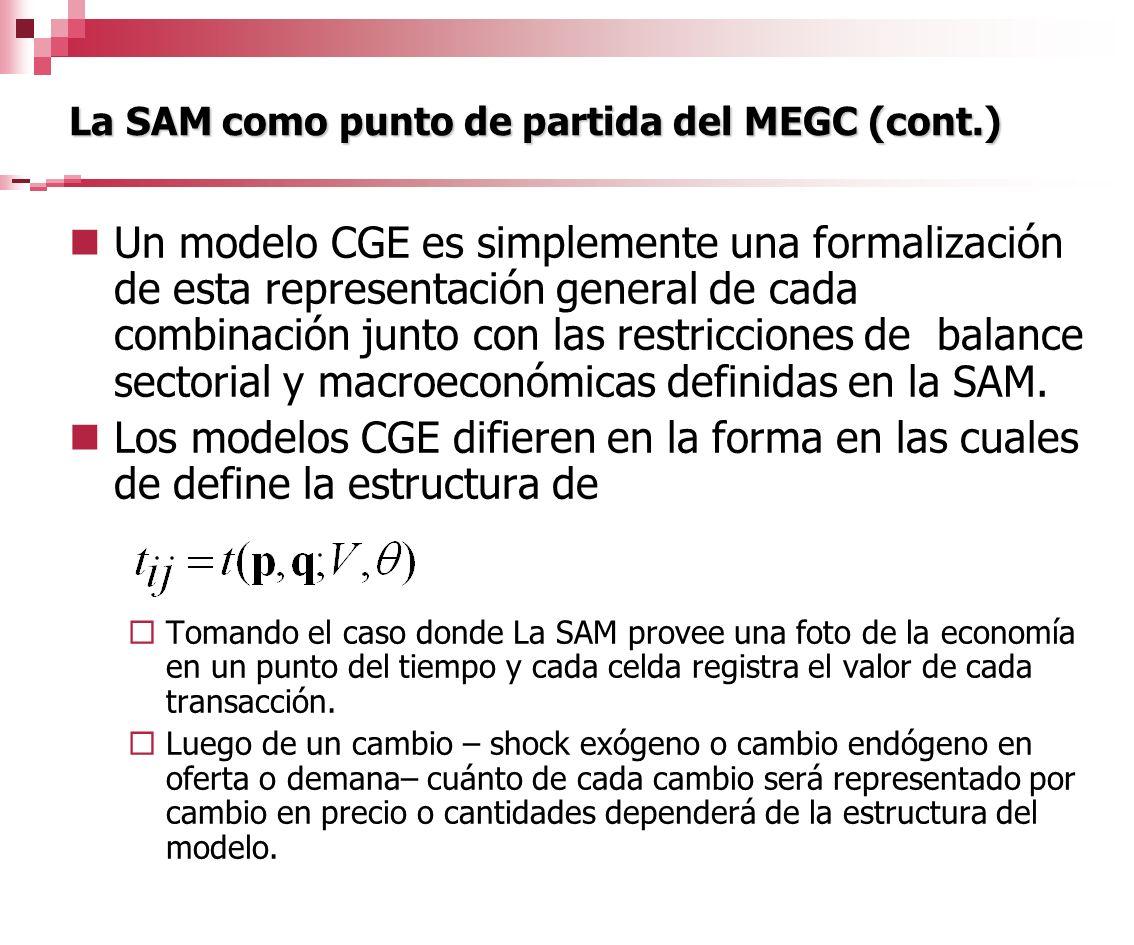 La SAM como punto de partida del MEGC (cont.) Un modelo CGE es simplemente una formalización de esta representación general de cada combinación junto