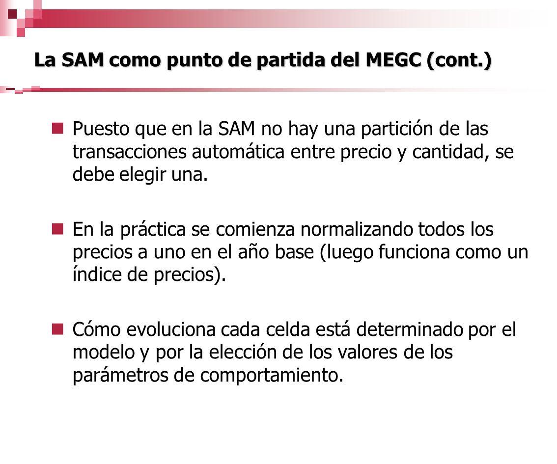 La SAM como punto de partida del MEGC (cont.) Puesto que en la SAM no hay una partición de las transacciones automática entre precio y cantidad, se de