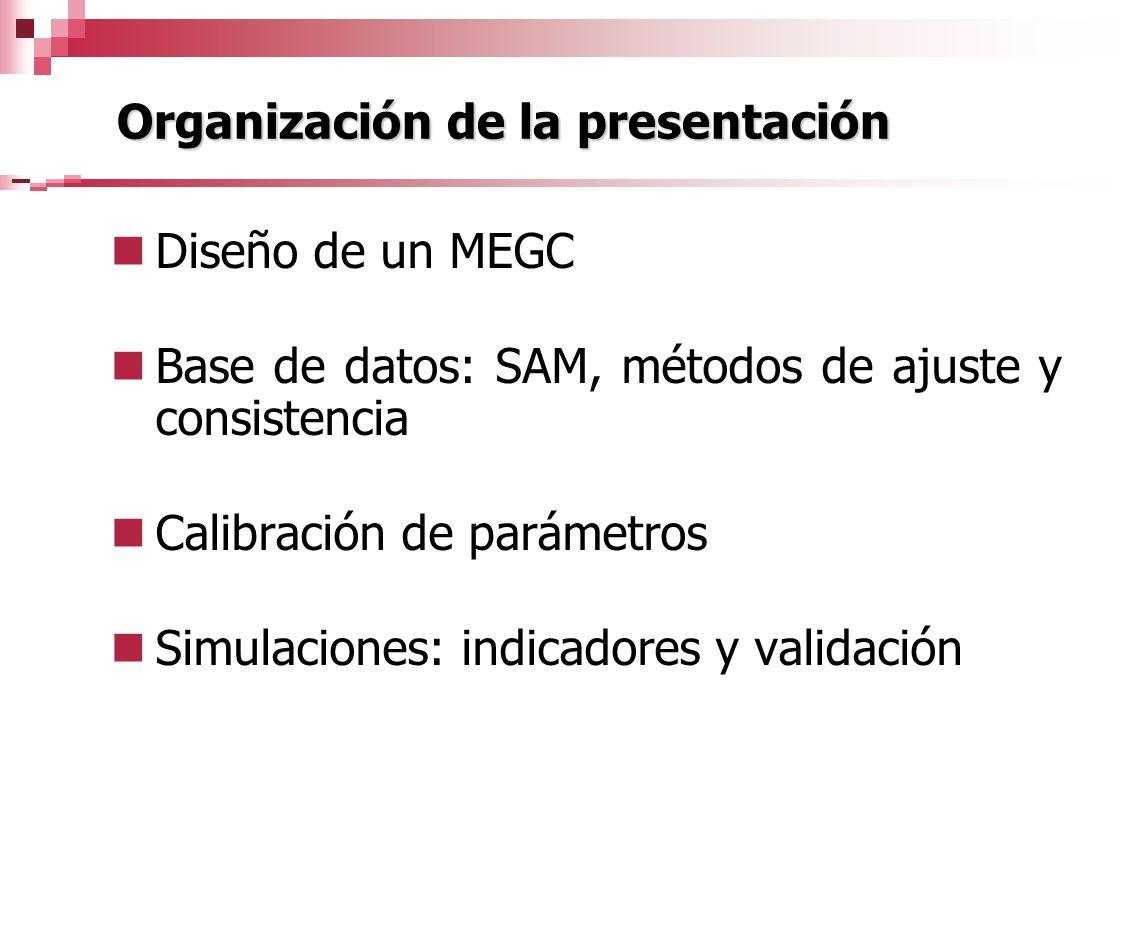 Organización de la presentación Diseño de un MEGC Base de datos: SAM, métodos de ajuste y consistencia Calibración de parámetros Simulaciones: indicad