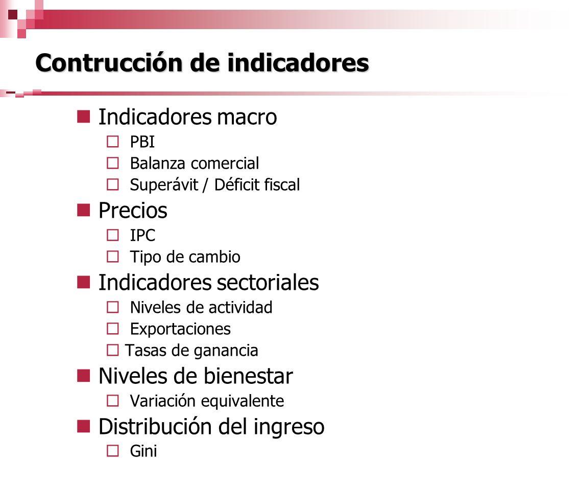 Contrucción de indicadores Indicadores macro PBI Balanza comercial Superávit / Déficit fiscal Precios IPC Tipo de cambio Indicadores sectoriales Nivel