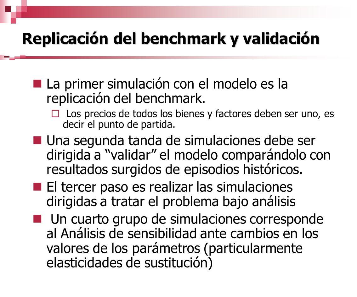 Replicación del benchmark y validación La primer simulación con el modelo es la replicación del benchmark. Los precios de todos los bienes y factores