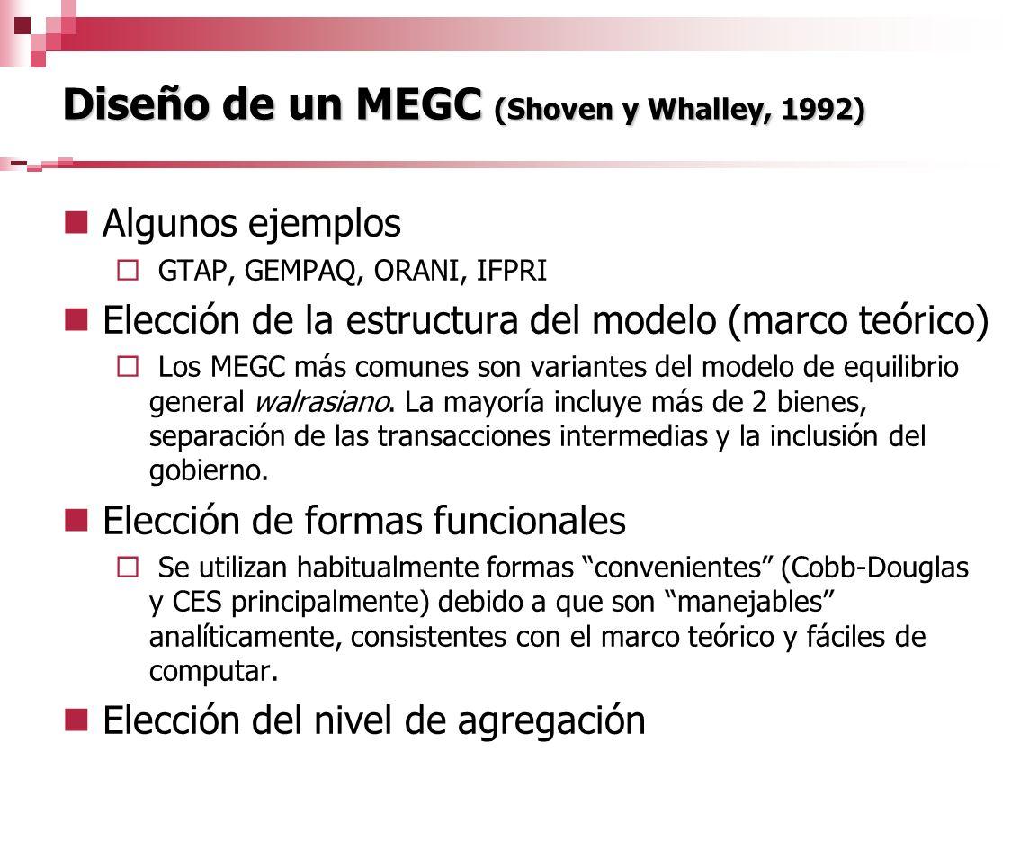 Diseño de un MEGC (Shoven y Whalley, 1992) Algunos ejemplos GTAP, GEMPAQ, ORANI, IFPRI Elección de la estructura del modelo (marco teórico) Los MEGC m