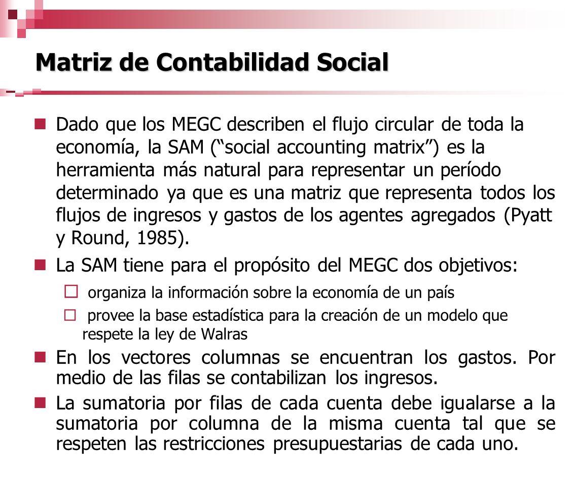 Matriz de Contabilidad Social Dado que los MEGC describen el flujo circular de toda la economía, la SAM (social accounting matrix) es la herramienta m