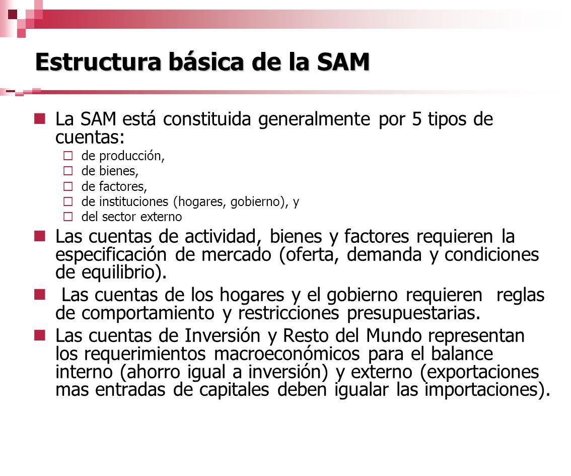 Estructura básica de la SAM La SAM está constituida generalmente por 5 tipos de cuentas: de producción, de bienes, de factores, de instituciones (hoga