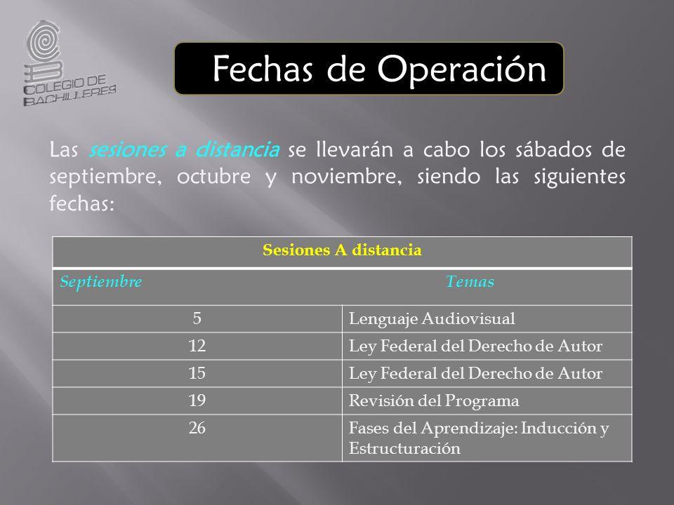 Fechas de Operación Sesiones A distancia Septiembre Temas 5Lenguaje Audiovisual 12Ley Federal del Derecho de Autor 15Ley Federal del Derecho de Autor