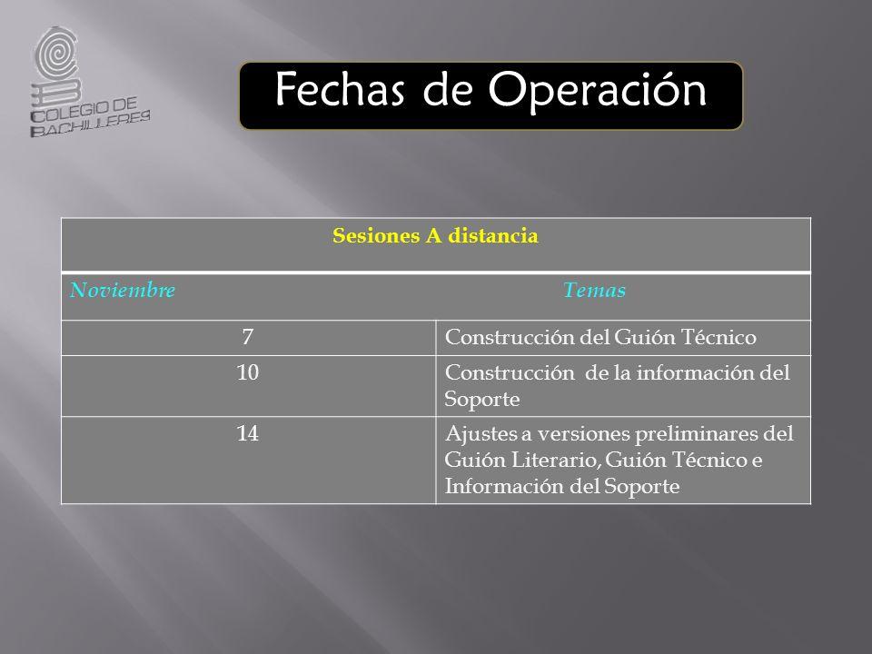 Fechas de Operación Sesiones A distancia Noviembre Temas 7Construcción del Guión Técnico 10Construcción de la información del Soporte 14Ajustes a vers