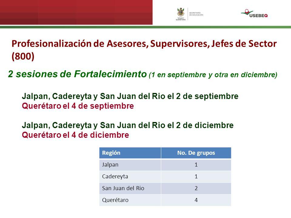 Profesionalización de Asesores, Supervisores, Jefes de Sector (800) 2 sesiones de Fortalecimiento (1 en septiembre y otra en diciembre) Jalpan, Cadere