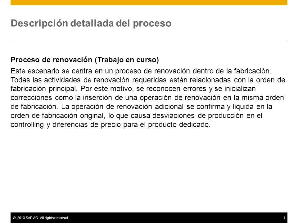 ©2013 SAP AG. All rights reserved.4 Descripción detallada del proceso Proceso de renovación (Trabajo en curso) Este escenario se centra en un proceso