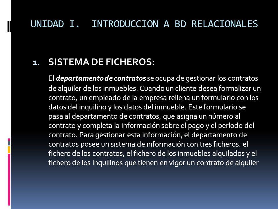 1. SISTEMA DE FICHEROS: El departamento de contratos se ocupa de gestionar los contratos de alquiler de los inmuebles. Cuando un cliente desea formali