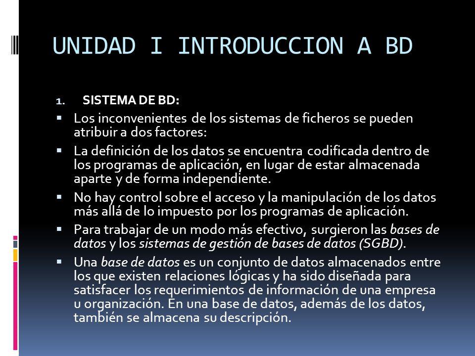 1. SISTEMA DE BD: Los inconvenientes de los sistemas de ficheros se pueden atribuir a dos factores: La definición de los datos se encuentra codificada