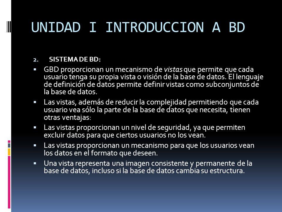 2. SISTEMA DE BD: GBD proporcionan un mecanismo de vistas que permite que cada usuario tenga su propia vista o visión de la base de datos. El lenguaje