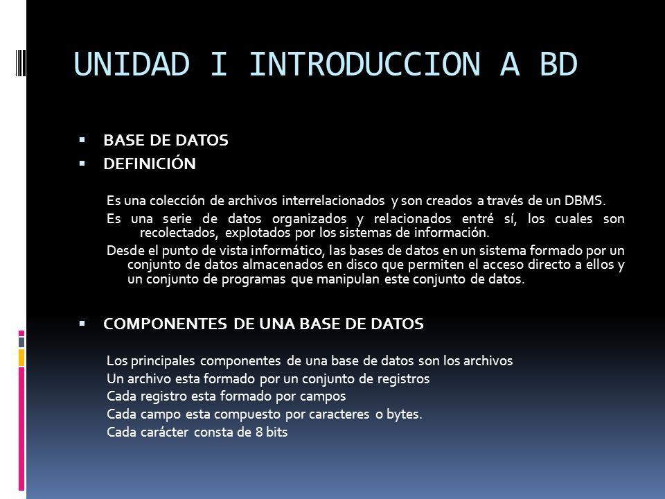 BASE DE DATOS DEFINICIÓN Es una colección de archivos interrelacionados y son creados a través de un DBMS. Es una serie de datos organizados y relacio