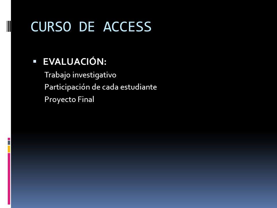 EVALUACIÓN: Trabajo investigativo Participación de cada estudiante Proyecto Final CURSO DE ACCESS