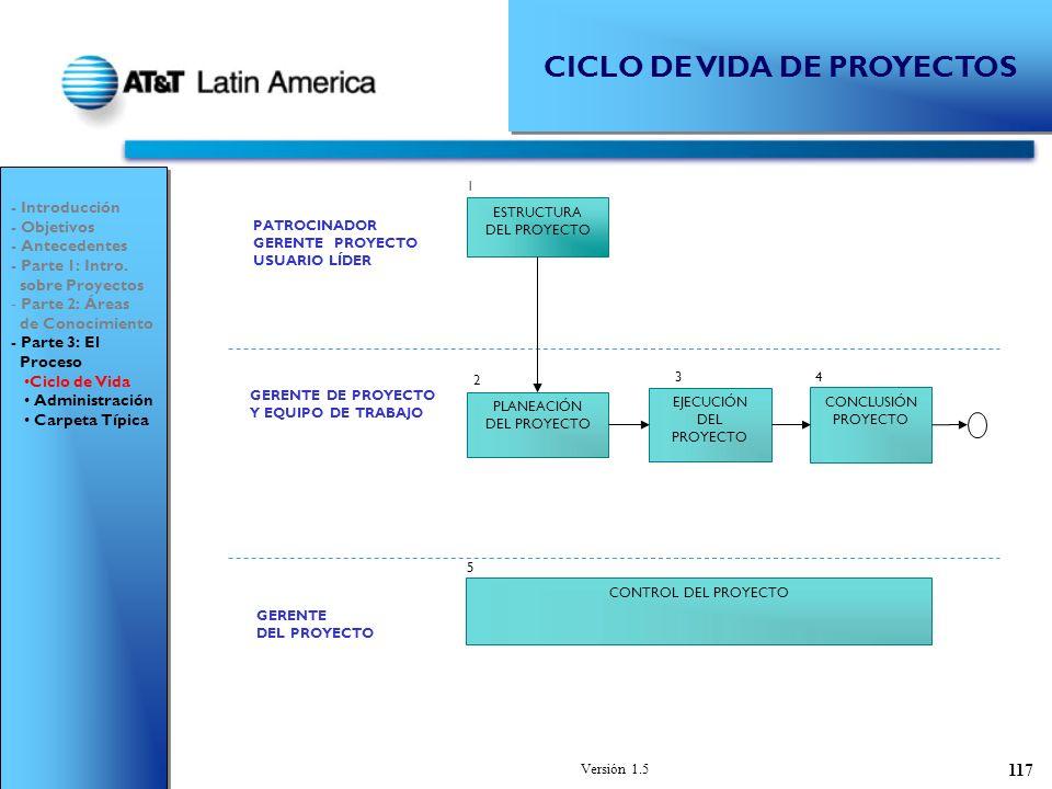 Versión 1.5 117 CICLO DE VIDA DE PROYECTOS PATROCINADOR GERENTE PROYECTO USUARIO LÍDER ESTRUCTURA DEL PROYECTO 1 GERENTE DE PROYECTO Y EQUIPO DE TRABAJO PLANEACIÓN DEL PROYECTO 2 EJECUCIÓN DEL PROYECTO 3 CONTROL DEL PROYECTO 5 CONCLUSIÓN PROYECTO 4 GERENTE DEL PROYECTO - Introducción - Objetivos - Antecedentes - Parte 1: Intro.