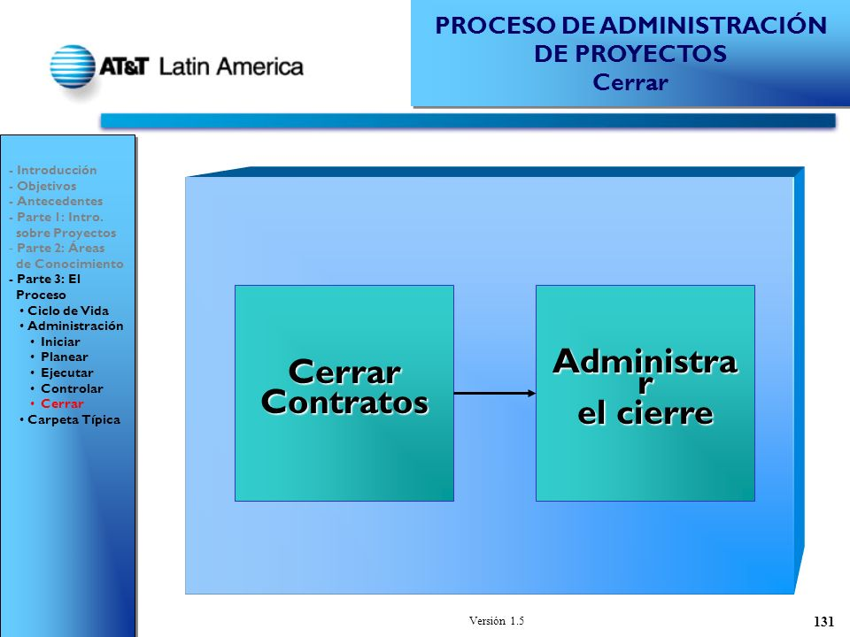 Versión 1.5 131 CerrarContratos Administra r el cierre PROCESO DE ADMINISTRACIÓN DE PROYECTOS Cerrar PROCESO DE ADMINISTRACIÓN DE PROYECTOS Cerrar - Introducción - Objetivos - Antecedentes - Parte 1: Intro.