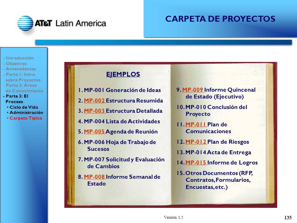 Versión 1.5 135 EJEMPLOS 1.MP-001 Generación de Ideas 2.
