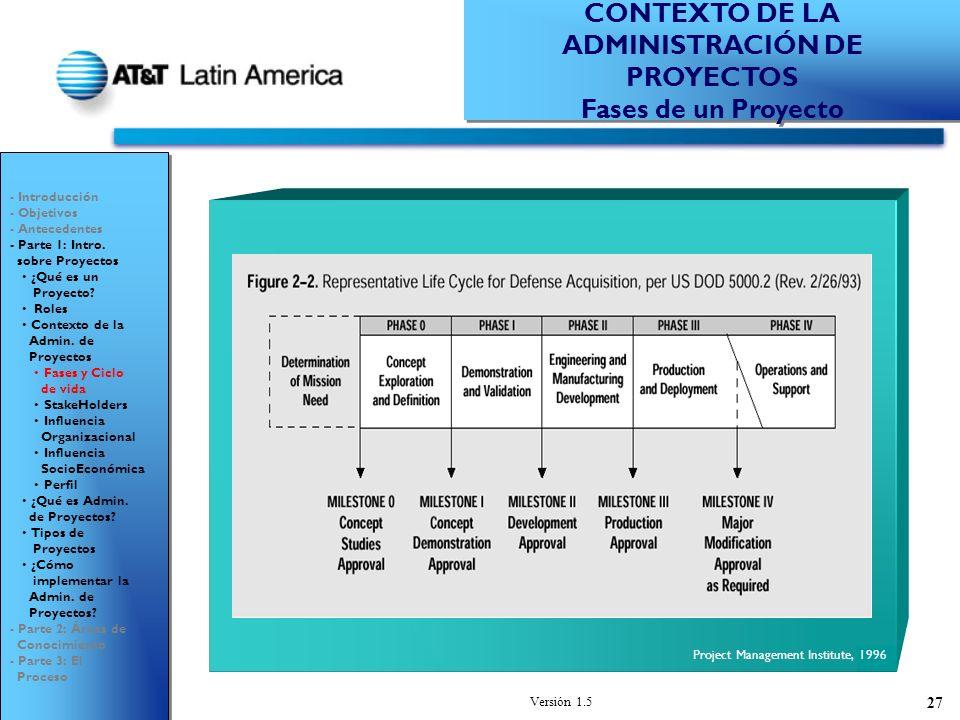 Versión 1.5 27 Project Management Institute, 1996 CONTEXTO DE LA ADMINISTRACIÓN DE PROYECTOS Fases de un Proyecto CONTEXTO DE LA ADMINISTRACIÓN DE PROYECTOS Fases de un Proyecto - Introducción - Objetivos - Antecedentes - Parte 1: Intro.