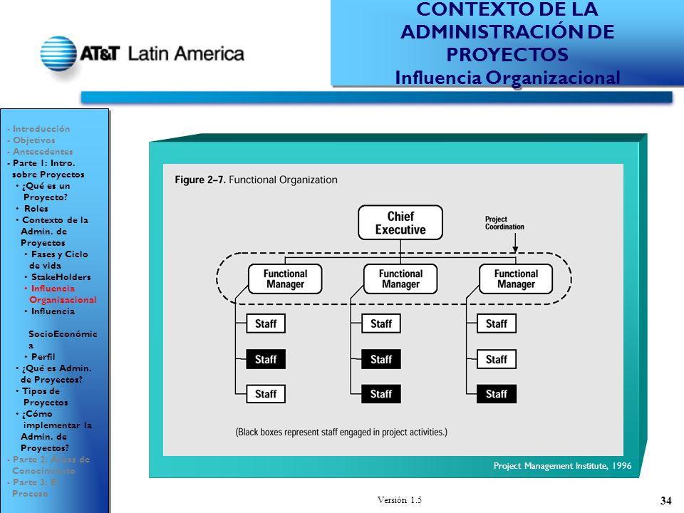 Versión 1.5 34 Project Management Institute, 1996 CONTEXTO DE LA ADMINISTRACIÓN DE PROYECTOS Influencia Organizacional CONTEXTO DE LA ADMINISTRACIÓN DE PROYECTOS Influencia Organizacional - Introducción - Objetivos - Antecedentes - Parte 1: Intro.