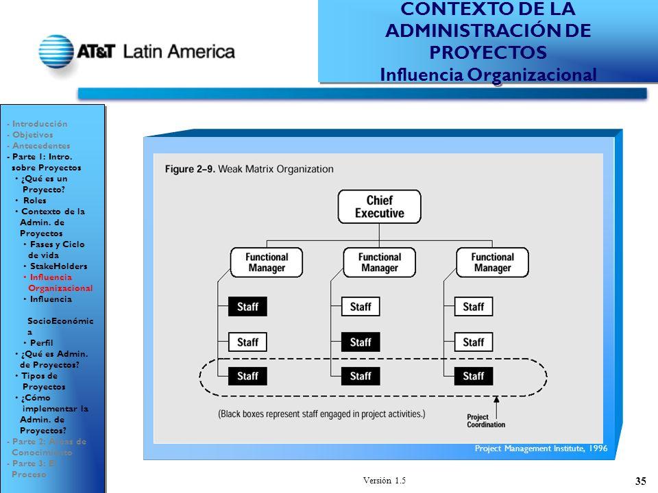 Versión 1.5 35 Project Management Institute, 1996 CONTEXTO DE LA ADMINISTRACIÓN DE PROYECTOS Influencia Organizacional CONTEXTO DE LA ADMINISTRACIÓN DE PROYECTOS Influencia Organizacional - Introducción - Objetivos - Antecedentes - Parte 1: Intro.
