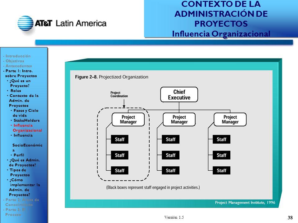 Versión 1.5 38 Project Management Institute, 1996 CONTEXTO DE LA ADMINISTRACIÓN DE PROYECTOS Influencia Organizacional CONTEXTO DE LA ADMINISTRACIÓN DE PROYECTOS Influencia Organizacional - Introducción - Objetivos - Antecedentes - Parte 1: Intro.