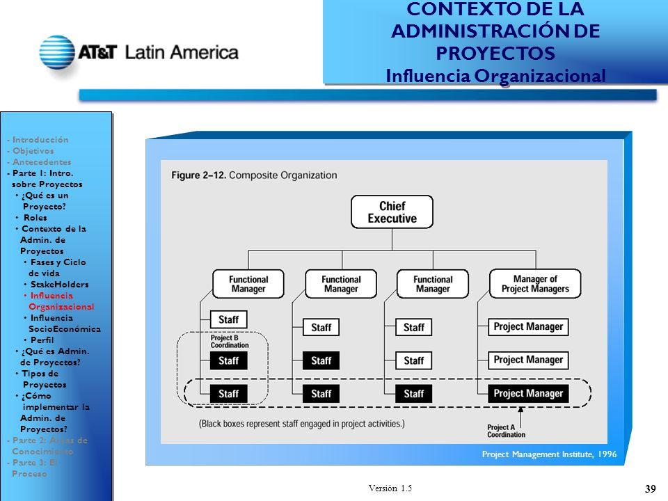 Versión 1.5 39 Project Management Institute, 1996 CONTEXTO DE LA ADMINISTRACIÓN DE PROYECTOS Influencia Organizacional CONTEXTO DE LA ADMINISTRACIÓN DE PROYECTOS Influencia Organizacional - Introducción - Objetivos - Antecedentes - Parte 1: Intro.
