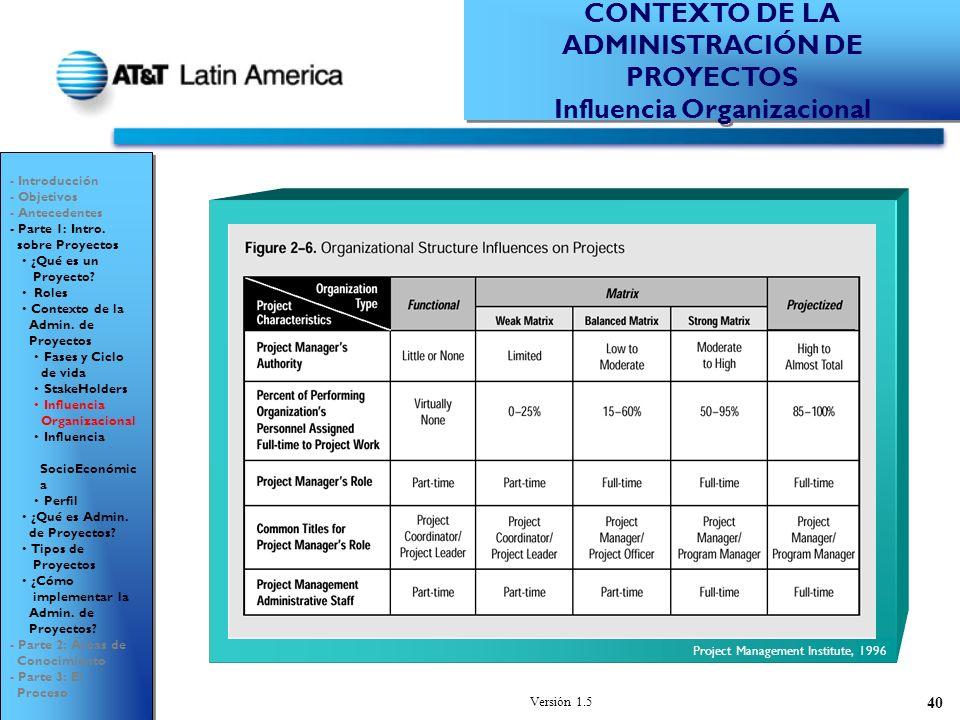 Versión 1.5 40 Project Management Institute, 1996 CONTEXTO DE LA ADMINISTRACIÓN DE PROYECTOS Influencia Organizacional CONTEXTO DE LA ADMINISTRACIÓN DE PROYECTOS Influencia Organizacional - Introducción - Objetivos - Antecedentes - Parte 1: Intro.
