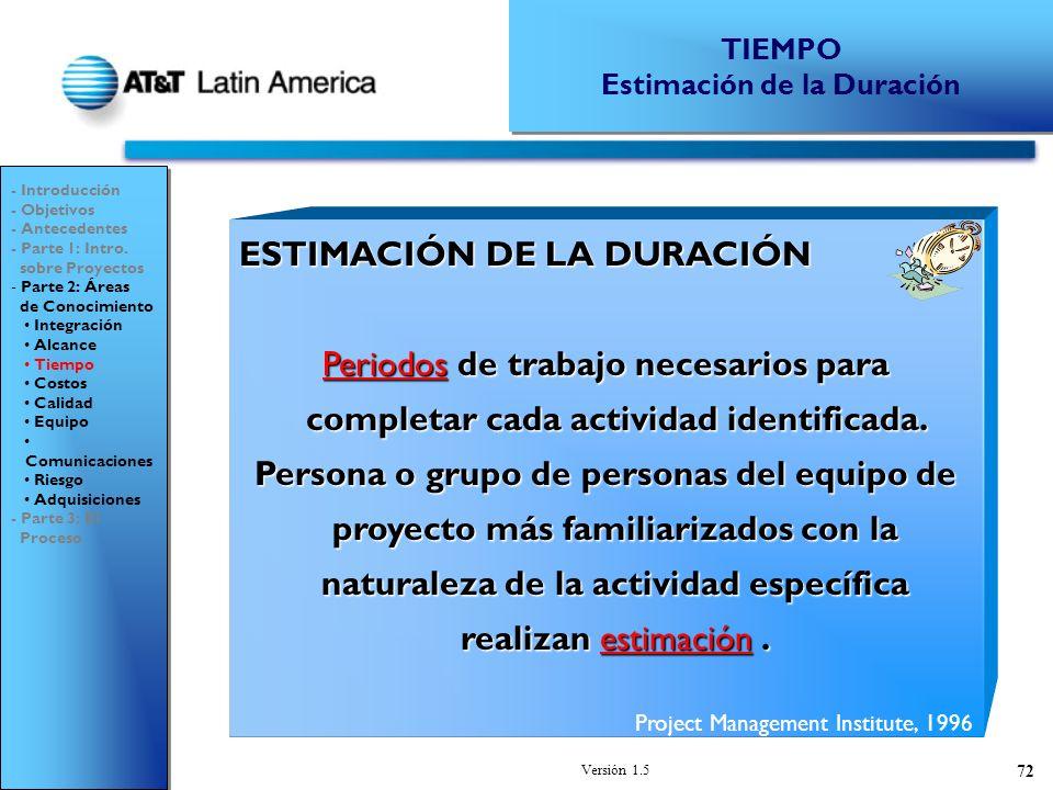 Versión 1.5 72 ESTIMACIÓN DE LA DURACIÓN Periodos de trabajo necesarios para completar cada actividad identificada.