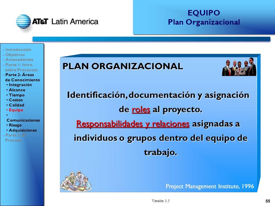 Versión 1.5 88 PLAN ORGANIZACIONAL Identificación, documentación y asignación de roles al proyecto.