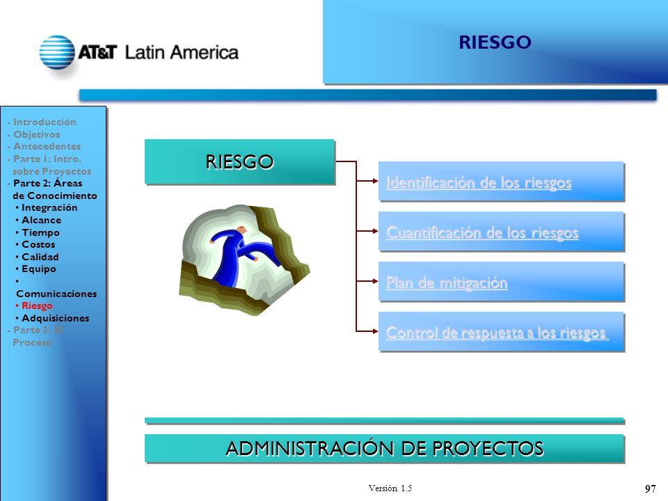 Versión 1.5 97 Cuantificación de los riesgos Cuantificación de los riesgos Cuantificación de los riesgos Cuantificación de los riesgos Identificación de los riesgos Identificación de los riesgos Identificación de los riesgos Identificación de los riesgos Plan de mitigación Plan de mitigación Plan de mitigación Plan de mitigación Control de respuesta a los riesgos Control de respuesta a los riesgos Control de respuesta a los riesgos Control de respuesta a los riesgos RIESGORIESGO ADMINISTRACIÓN DE PROYECTOS - Introducción - Objetivos - Antecedentes - Parte 1: Intro.