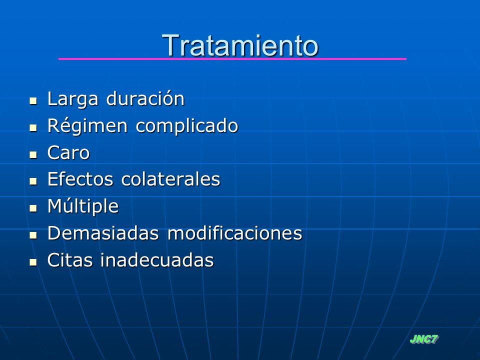 Tratamiento Larga duración Larga duración Régimen complicado Régimen complicado Caro Caro Efectos colaterales Efectos colaterales Múltiple Múltiple De