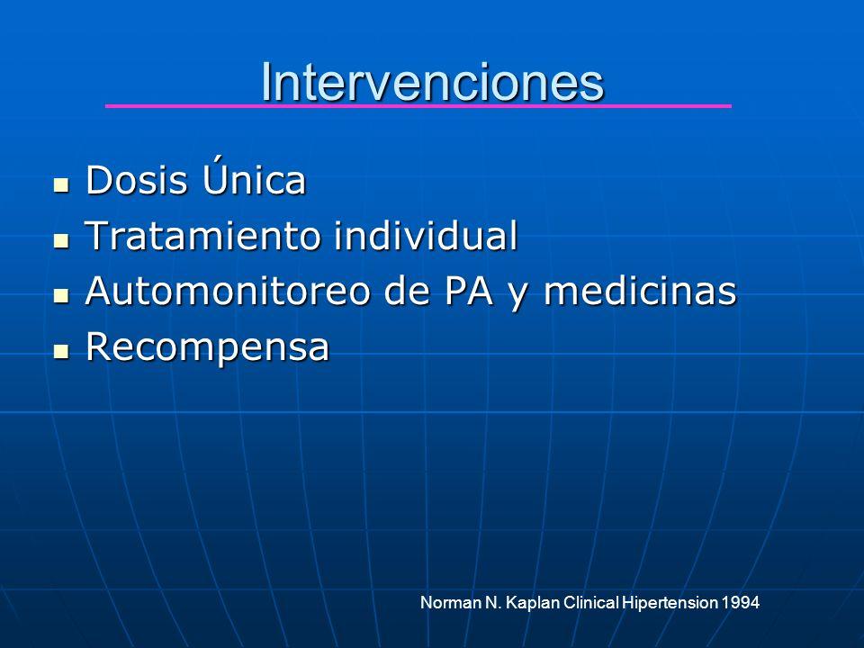 Intervenciones Dosis Única Dosis Única Tratamiento individual Tratamiento individual Automonitoreo de PA y medicinas Automonitoreo de PA y medicinas R