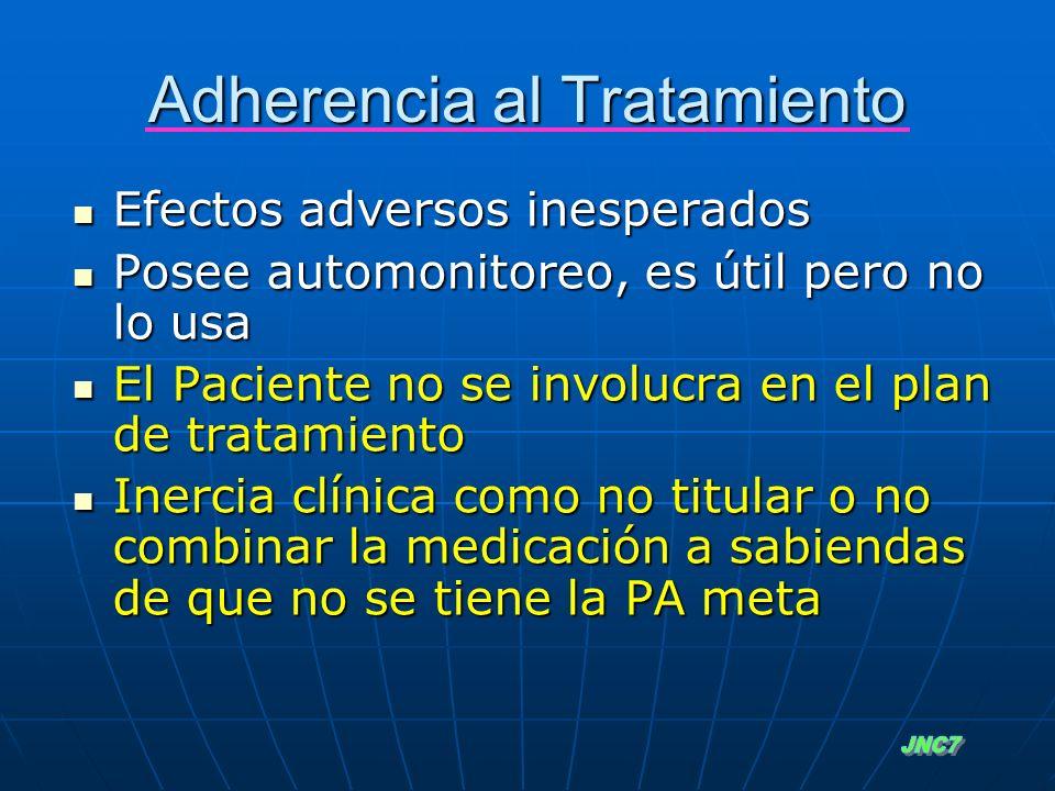 Adherencia al Tratamiento Efectos adversos inesperados Efectos adversos inesperados Posee automonitoreo, es útil pero no lo usa Posee automonitoreo, e