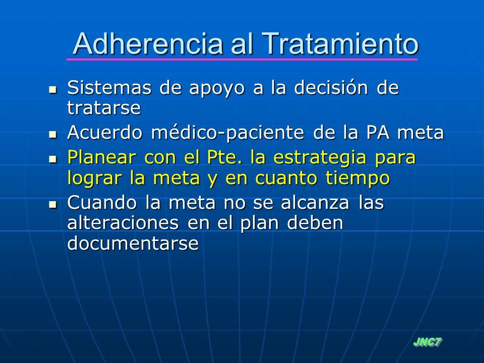 Sistemas de apoyo a la decisión de tratarse Sistemas de apoyo a la decisión de tratarse Acuerdo médico-paciente de la PA meta Acuerdo médico-paciente