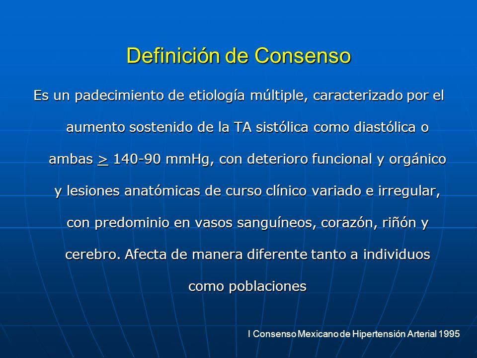 Definición de Consenso Es un padecimiento de etiología múltiple, caracterizado por el aumento sostenido de la TA sistólica como diastólica o ambas > 1