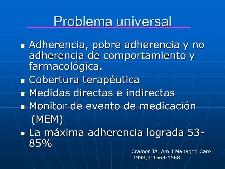 Problema universal Adherencia, pobre adherencia y no adherencia de comportamiento y farmacológica. Adherencia, pobre adherencia y no adherencia de com