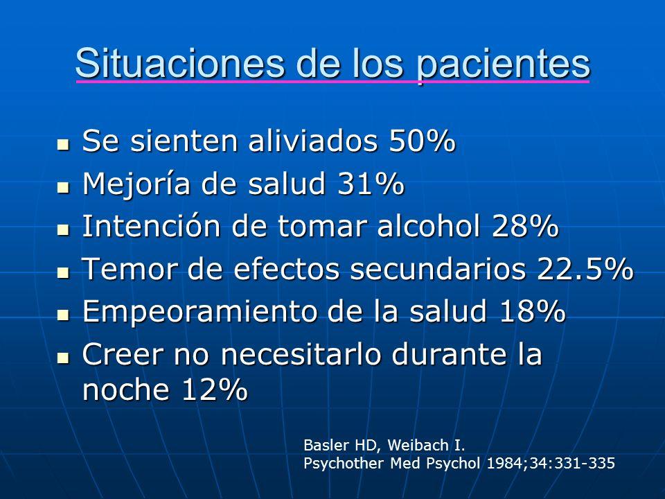 Situaciones de los pacientes Se sienten aliviados 50% Se sienten aliviados 50% Mejoría de salud 31% Mejoría de salud 31% Intención de tomar alcohol 28