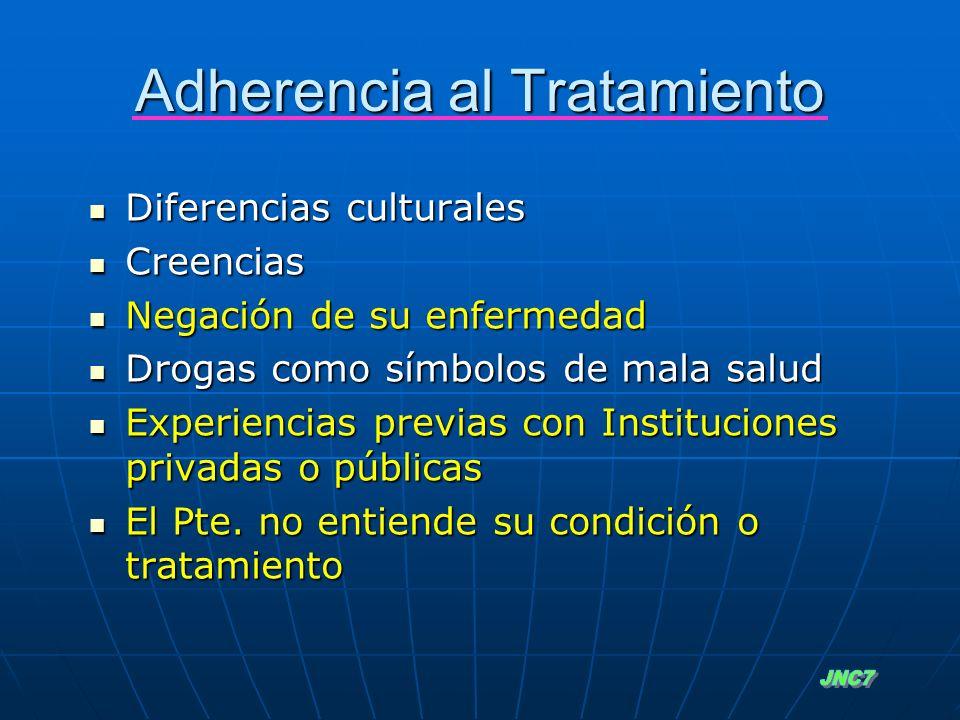Adherencia al Tratamiento Diferencias culturales Diferencias culturales Creencias Creencias Negación de su enfermedad Negación de su enfermedad Drogas