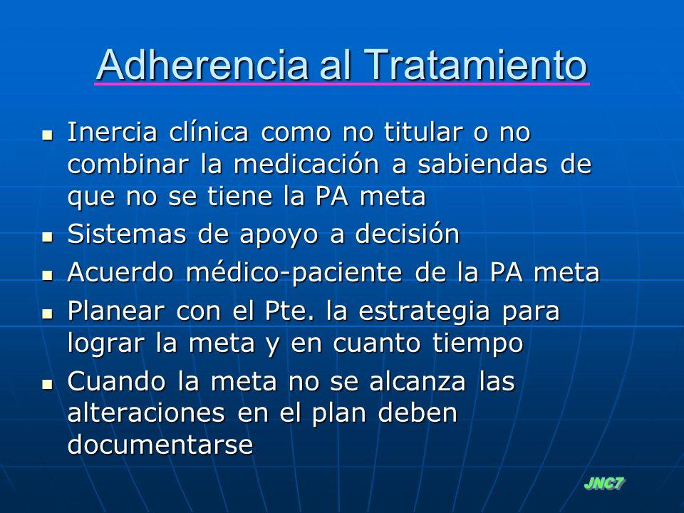 Adherencia al Tratamiento Inercia clínica como no titular o no combinar la medicación a sabiendas de que no se tiene la PA meta Inercia clínica como n