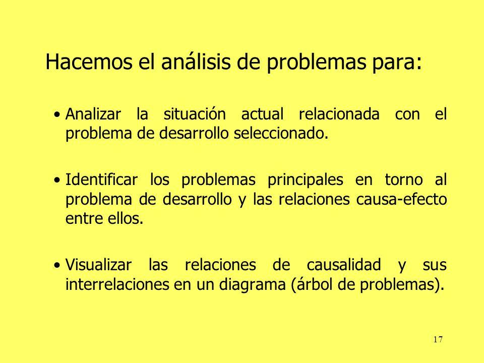 17 Hacemos el análisis de problemas para: Analizar la situación actual relacionada con el problema de desarrollo seleccionado.