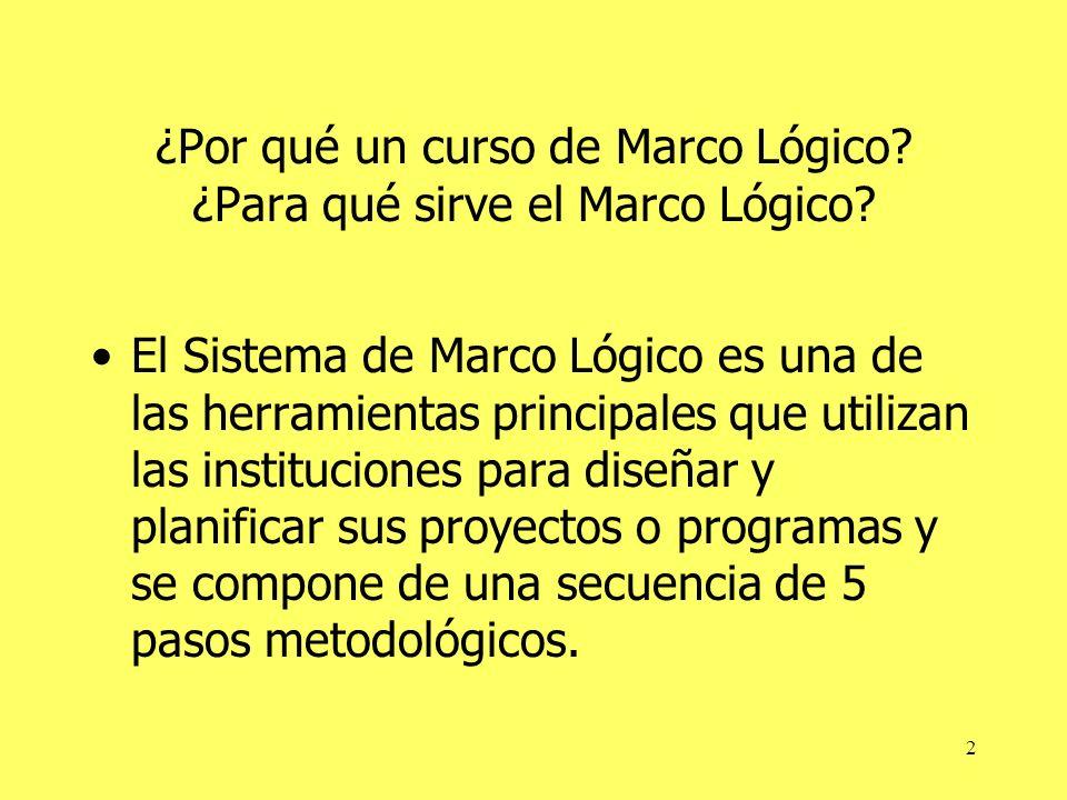 2 ¿Por qué un curso de Marco Lógico.¿Para qué sirve el Marco Lógico.