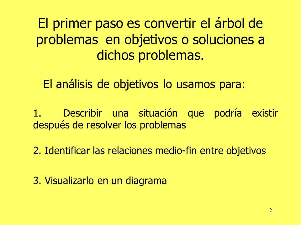 21 El primer paso es convertir el árbol de problemas en objetivos o soluciones a dichos problemas.