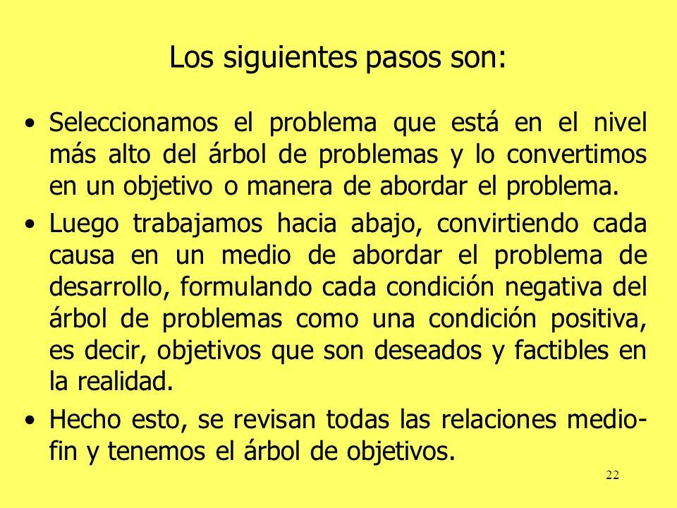 22 Los siguientes pasos son: Seleccionamos el problema que está en el nivel más alto del árbol de problemas y lo convertimos en un objetivo o manera de abordar el problema.