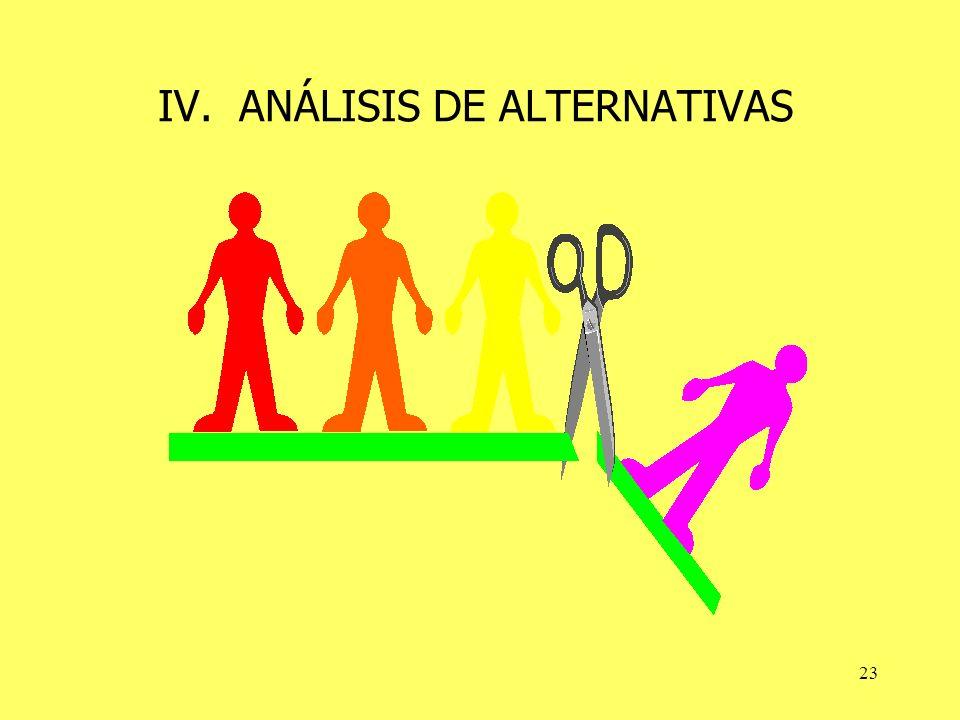 23 IV. ANÁLISIS DE ALTERNATIVAS