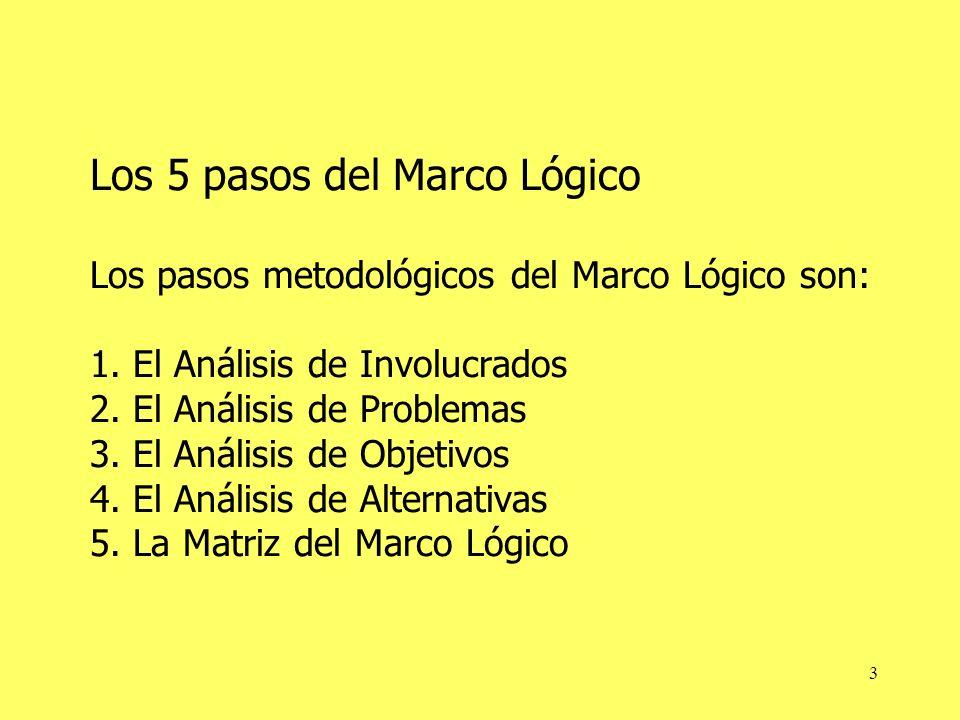 3 Los 5 pasos del Marco Lógico Los pasos metodológicos del Marco Lógico son: 1.